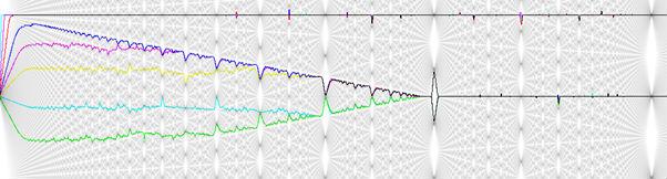 Отсутствие сигналов на ЭЭГ