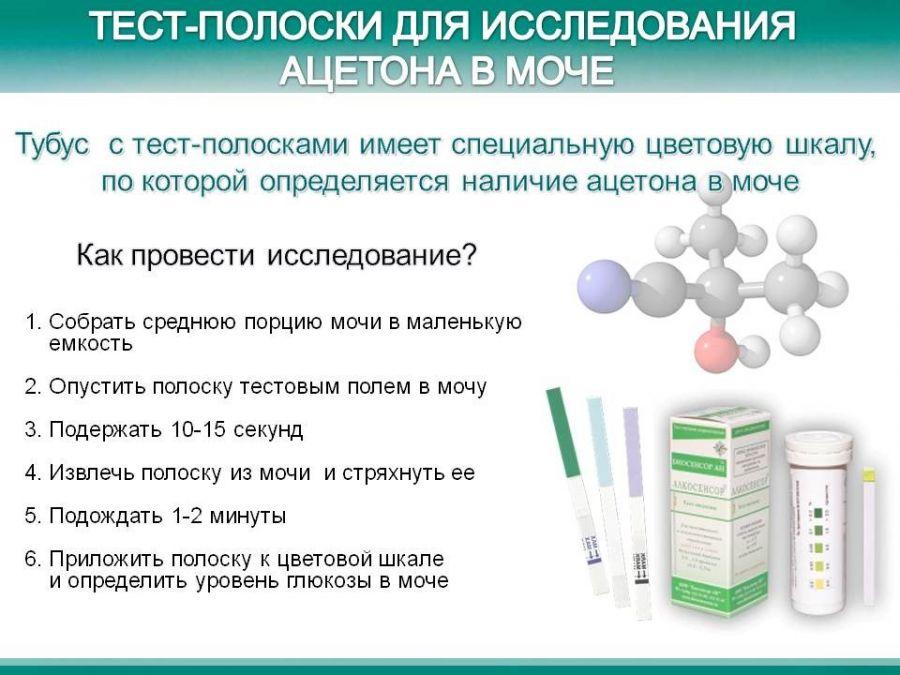 Тест-полоски для ацетона в моче