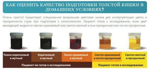 Промывные воды
