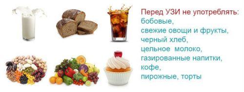 Запрещенные продукты перед УЗИ