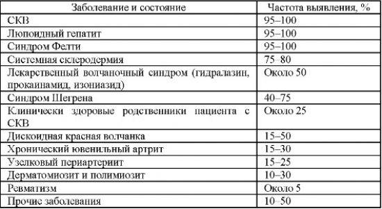 Анализ на АНФ