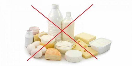 Отказ от молочной продукции