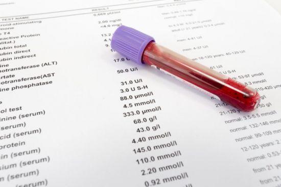 Анализ крови