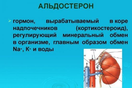 Альдостерон