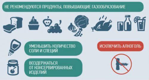 Советы перед исследованием кишечника