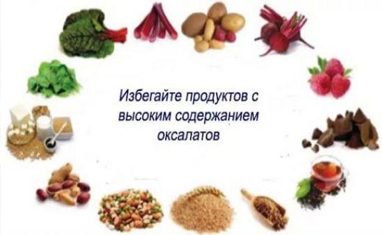 Продукты с оксалатами