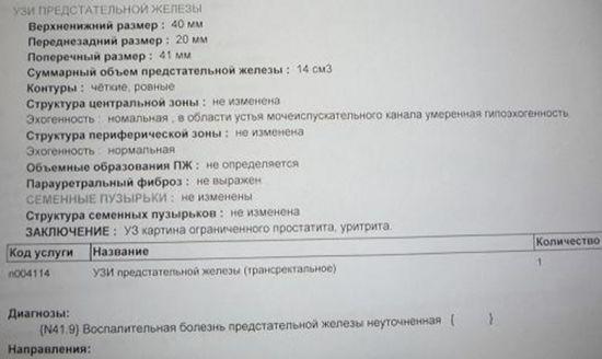 Протокол УЗИ простаты