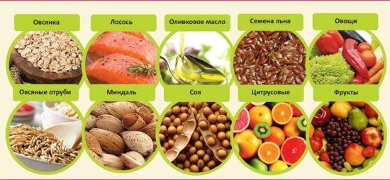 Продукты для снижения холестерина в крови