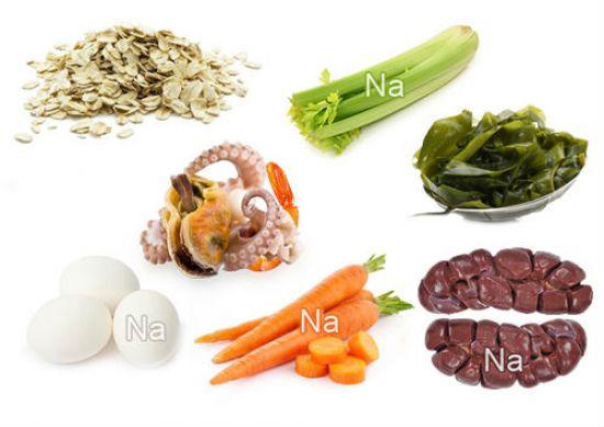Продукты с высоким содержанием натрия