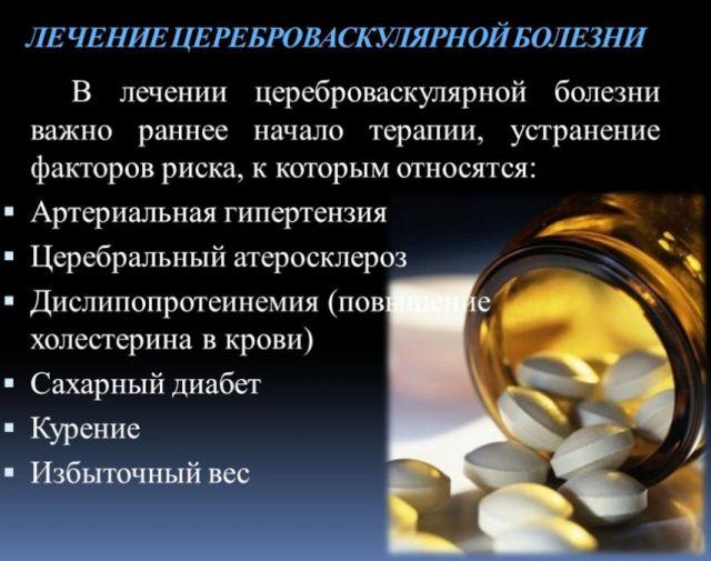 Факторы риска при цереброваскулярной болезни