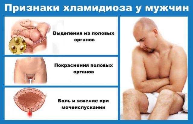 Признаки хламидиоза у мужчин