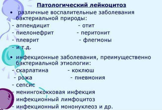 Патологический лейкоцитоз