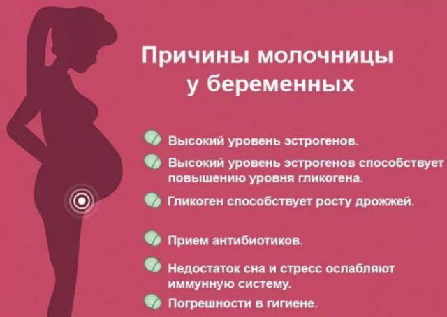 Причины молочницы у беременных