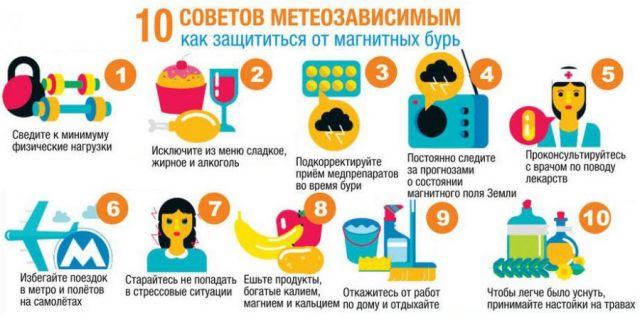 Советы метеозависимым
