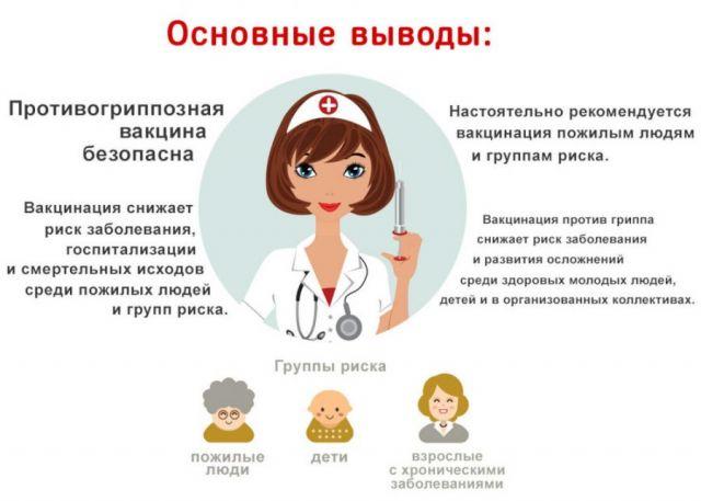 О прививке от гриппа