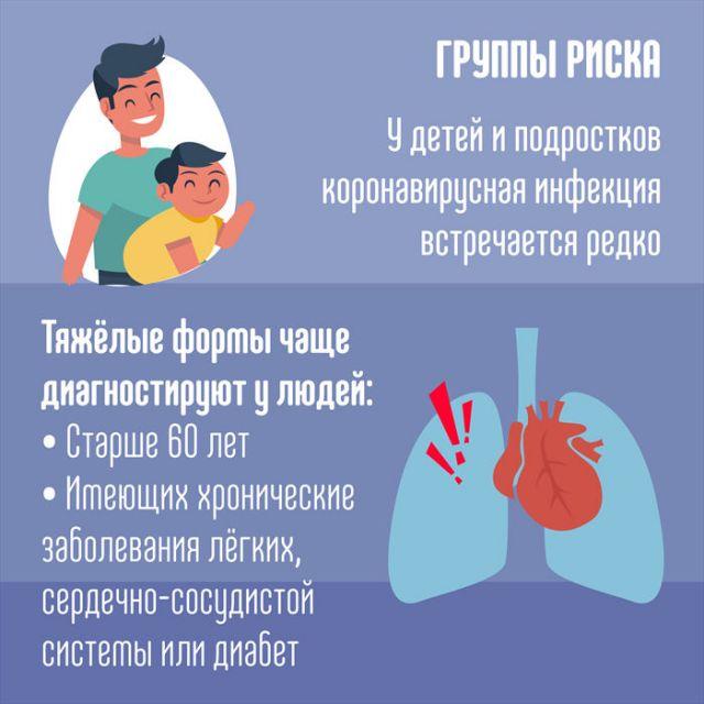 Группы риска на коронавирус