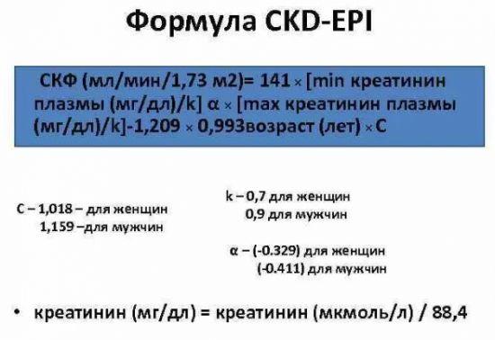 Формула CKD-EPI