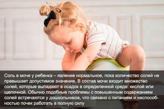 Соли в моче у ребенка