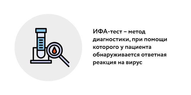 О методе ИФА