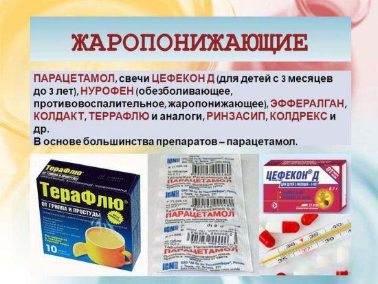Жаропонижающие с парацетамолом