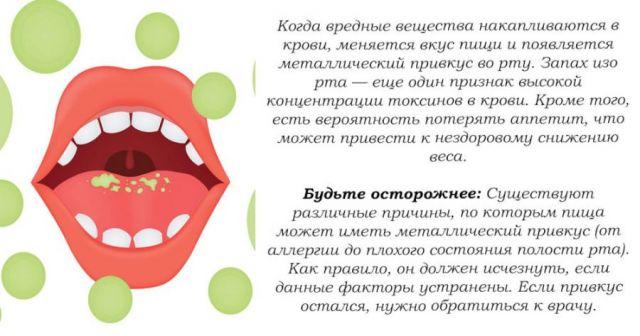 Информация о металлическом привкусе во рту