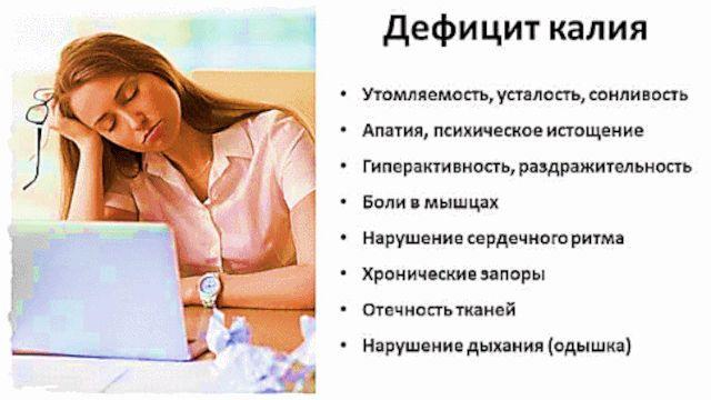 Симптомы нехватки калия