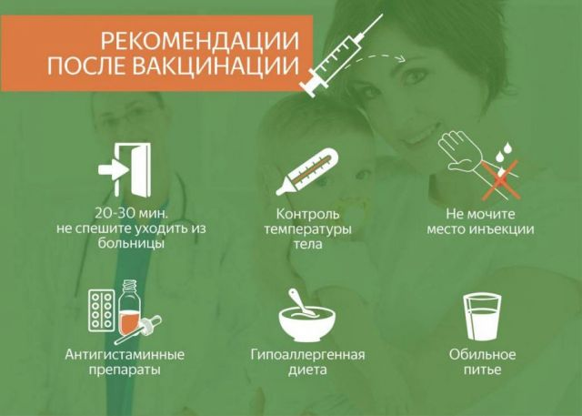 Рекомендации после вакцинации