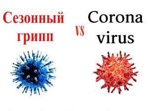 Коронавирус и сезонный грипп